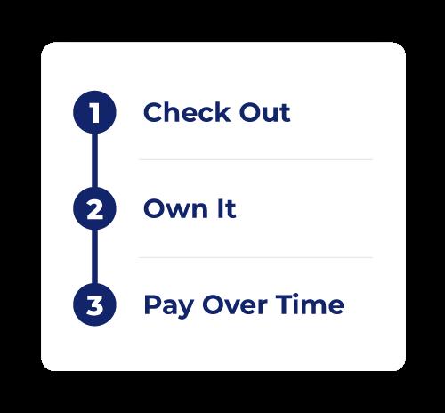 Loans Steps